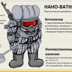 Лица, которым запрещен вход на Русский Марш 2019